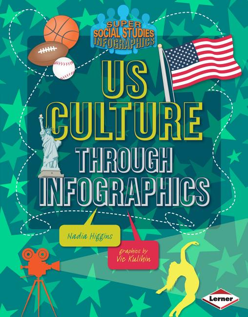 U.S. Culture Through Infographics