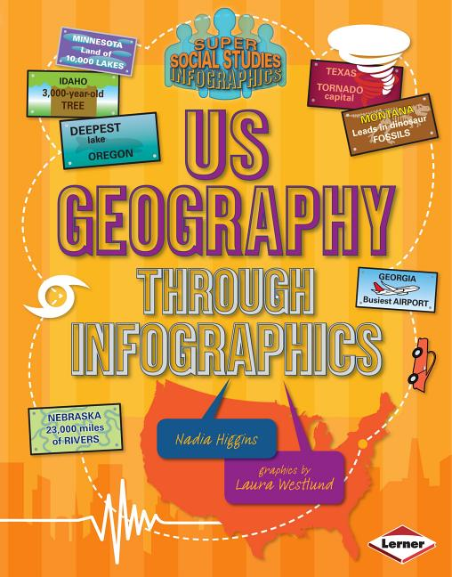 U.S. Geography Through Infographics